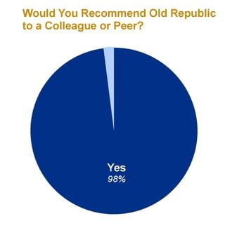 Survey_Recommend v3
